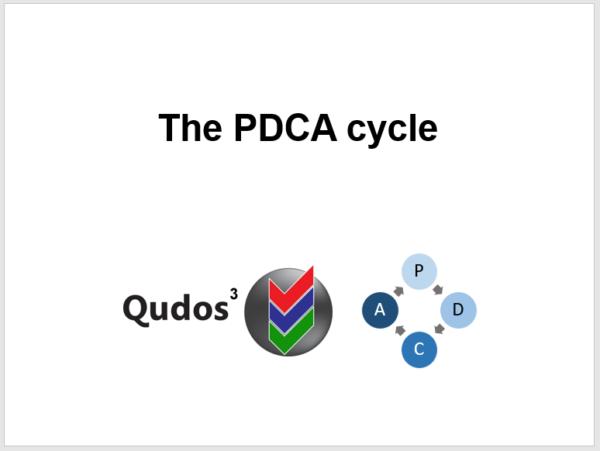Qudos 3 PDCA cycle